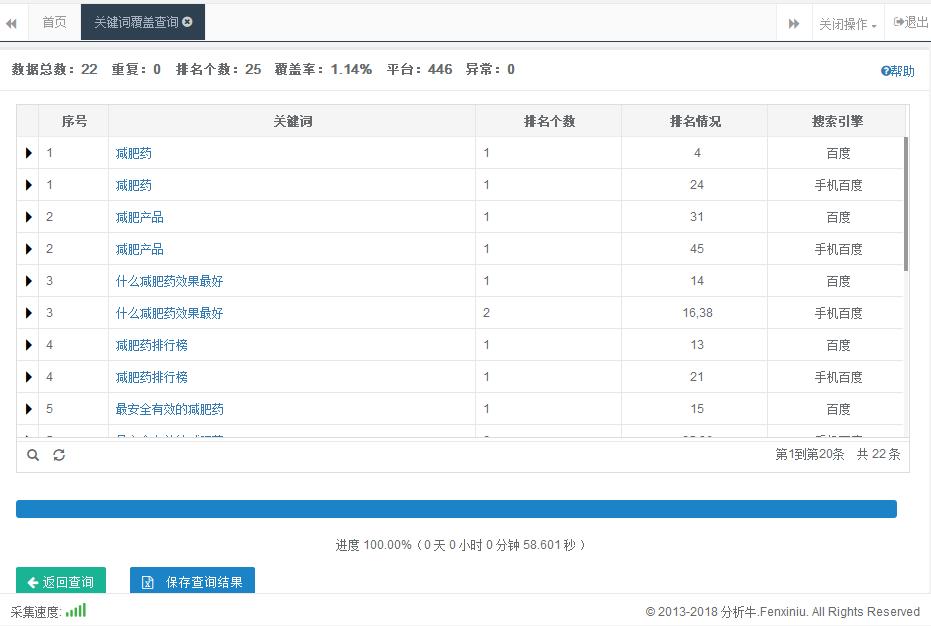 一个网站整体改版seo优化方案 实用技巧 seo第3张